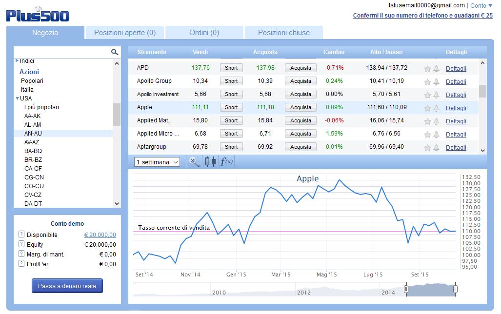 investimento in opzioni su plus500 app segnali opzioni binarie