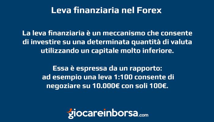 Cosa è la leva finanziaria del Forex