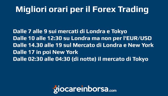 I migliori orari per fare trading sul Forex