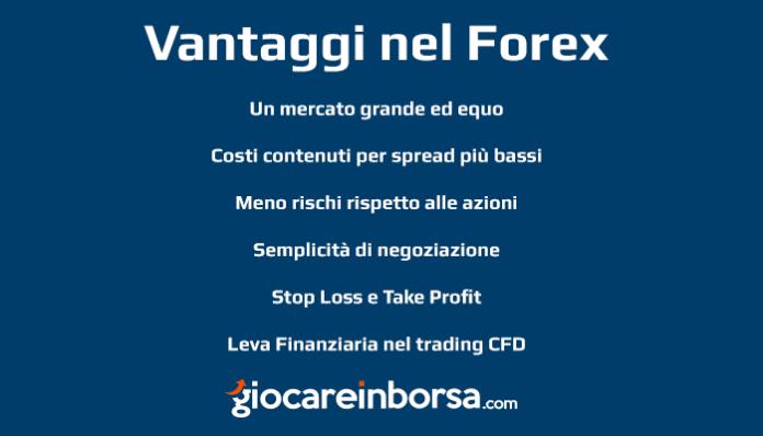 Quali sono i vantaggi di fare trading sul Forex?