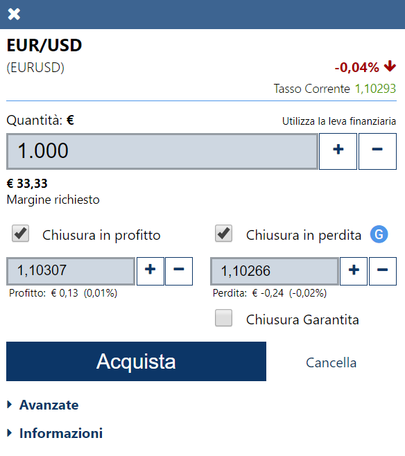 Funzioni stop loss e take profit di Plus500