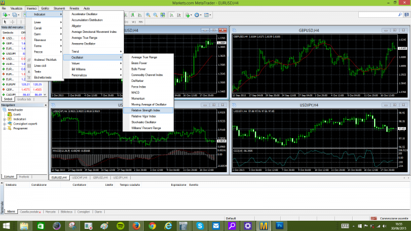 come impostare la RSI in MetaTrader4