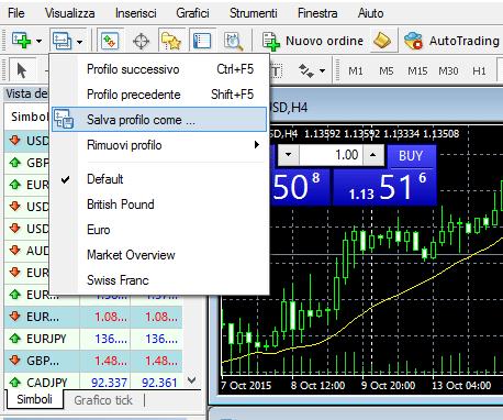 Come salvare il profilo sulla piattaforma di trading MetaTrader4