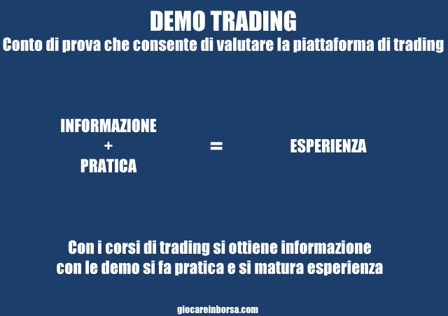 Demo trading, cosa è e a cosa serve