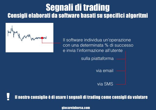 Segnali di trading, cosa sono e in che modo si ricevono