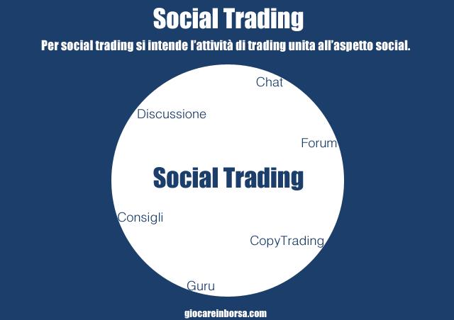 Elementi caratteristici del social trading