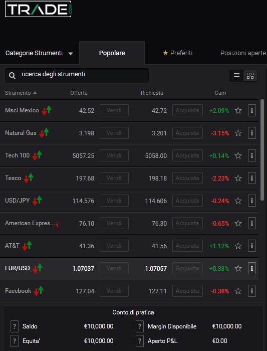 lista degli strumenti sulla piattaforma webtrader di trade.com