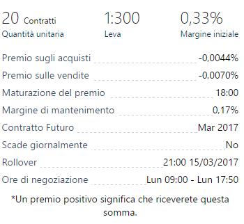 Dettagli Italia 40 Plus500
