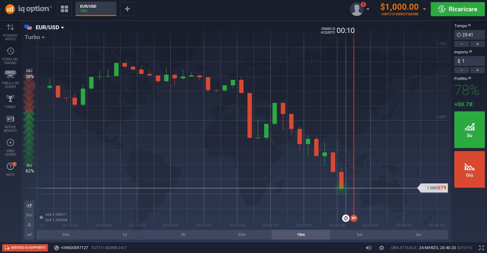 Come appare la piattaforma IQ Option dopo averla lanciata