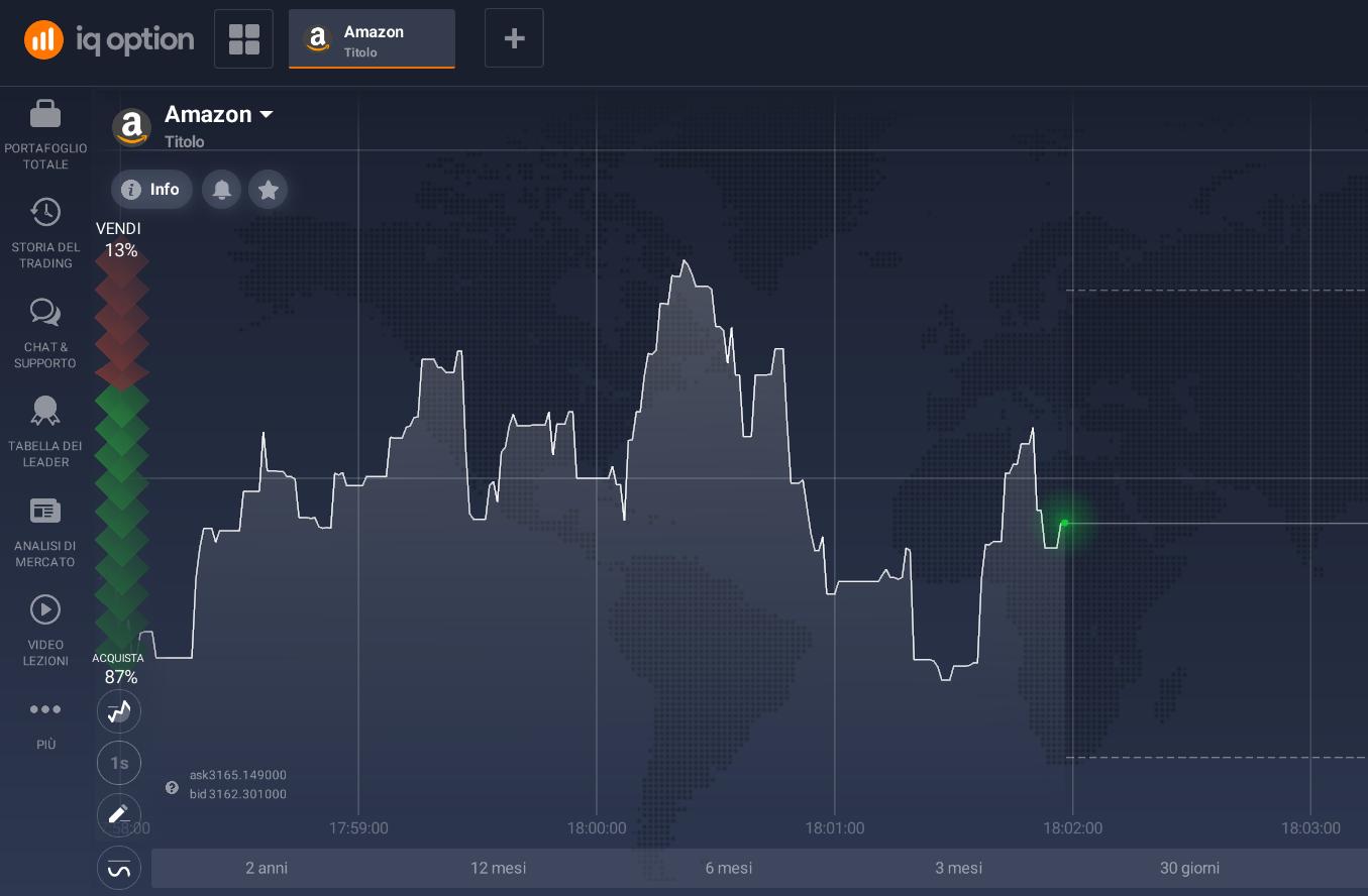 migliori piattaforma trading sole 24 ore