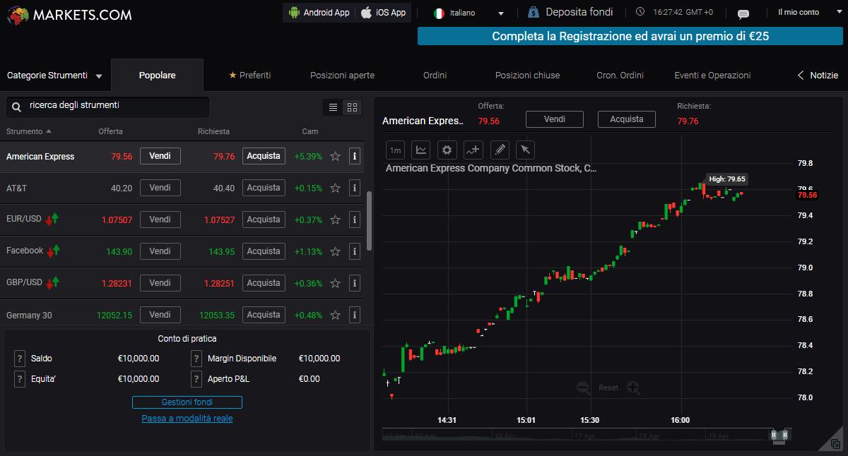La piattaforma Web Trader di Markets