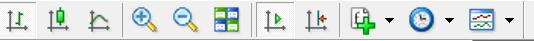 Come si presenta la barra degli strumenti dedicata ai grafici di MT4