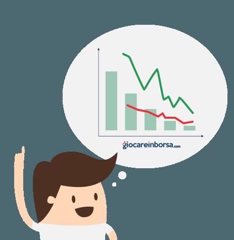 Come si usa rsi indicatore per grafici mensili forex