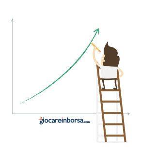 indicatori economici Forex