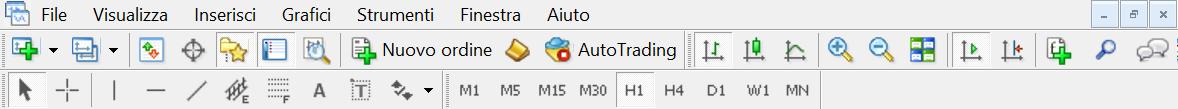 I menu operativi di MetaTrader 4