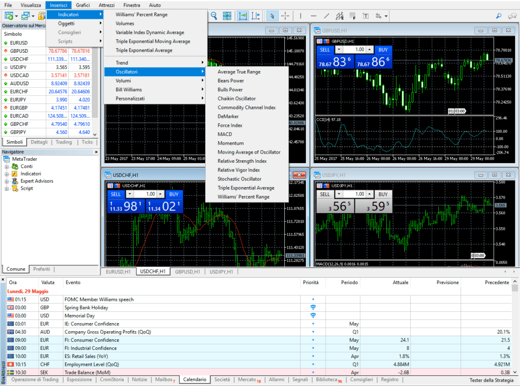 Metatrader4 Panoramica