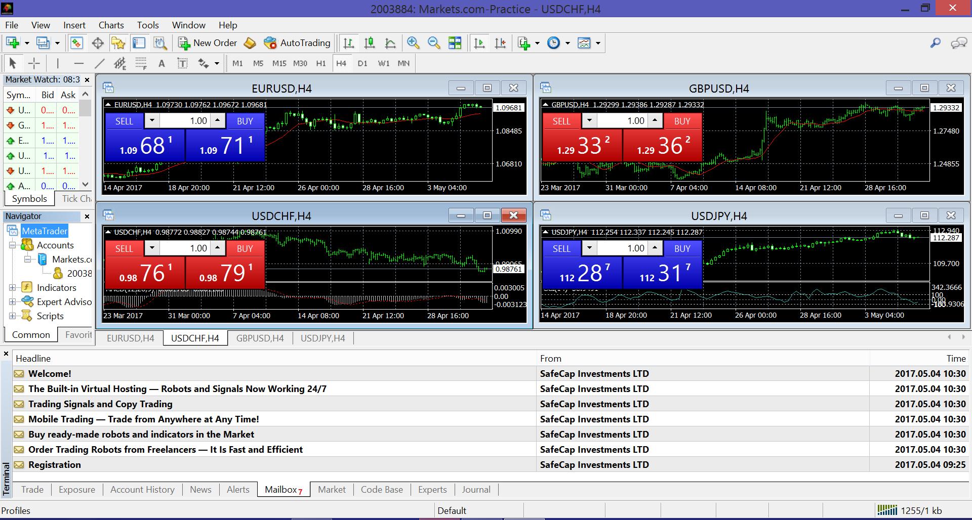 Come si presenta la piattaforma di trading MetaTrader4 all'avvio