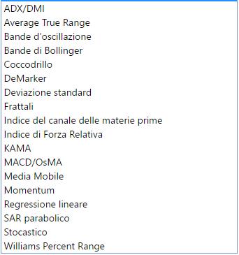 CFD indicatori
