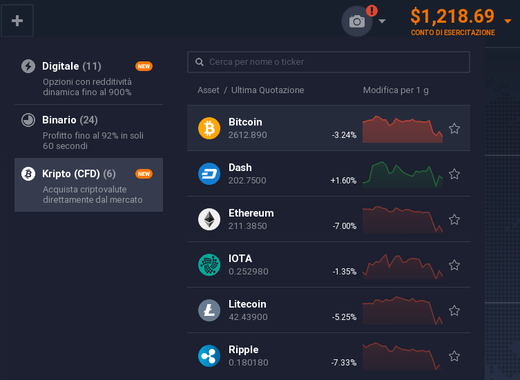 selazionare bitcoin iqoption