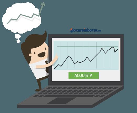 investire su opzioni