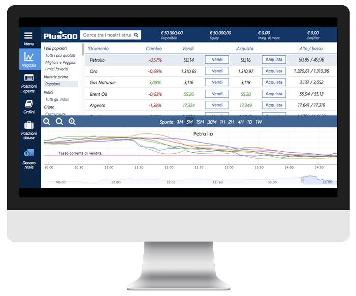 7c7995257c Come Investire In Borsa Per Principianti [ Con Conto Trading ...