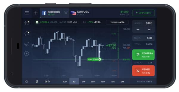 Come si presenta la app di IQ Option per il trading online