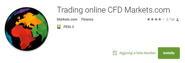 App di trading di Markets