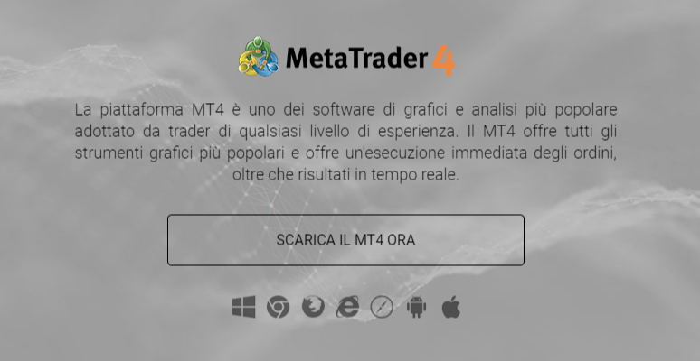 Scaricare Metatrader con 24option