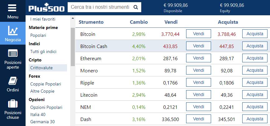 Selezione del Bitcoin Cash su Plus500