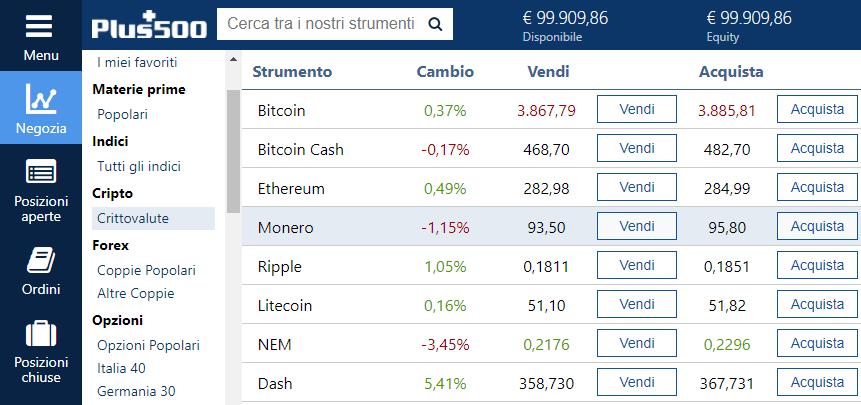 Trading su Monero sulla piattaforma Plus500