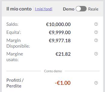 Situazione del conto su Trade.com