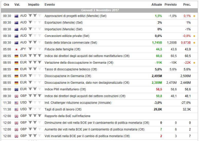 Analisi fondamentale forex pdf