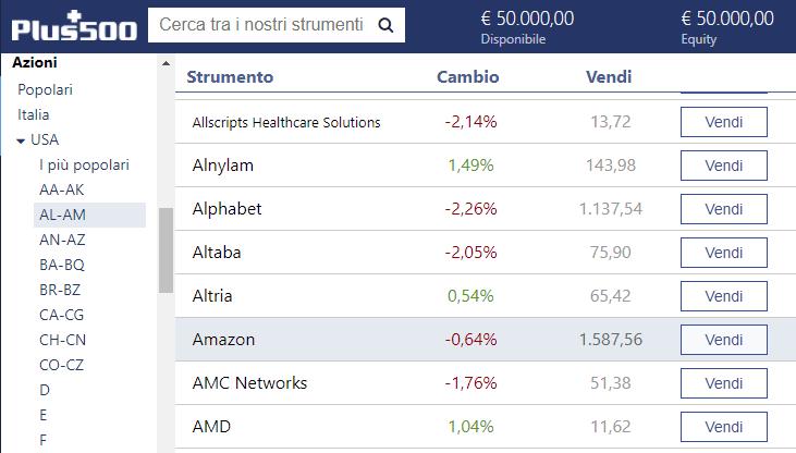 Selezione del titolo azionario su Plus500