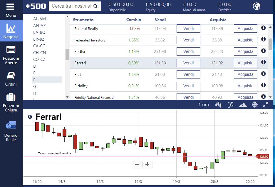 Come investire su azioni Ferrari con Plus500