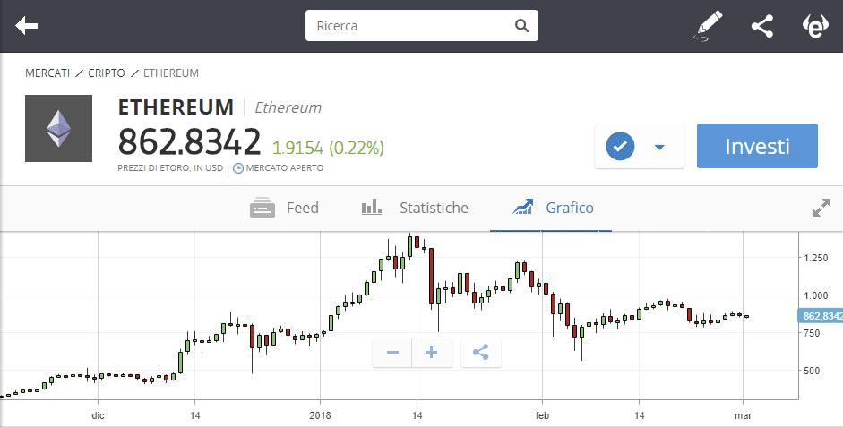 La piattaforma di trading Ethereum eToro