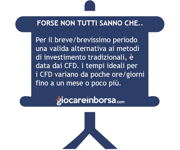 CFD come alternativa all'investimento