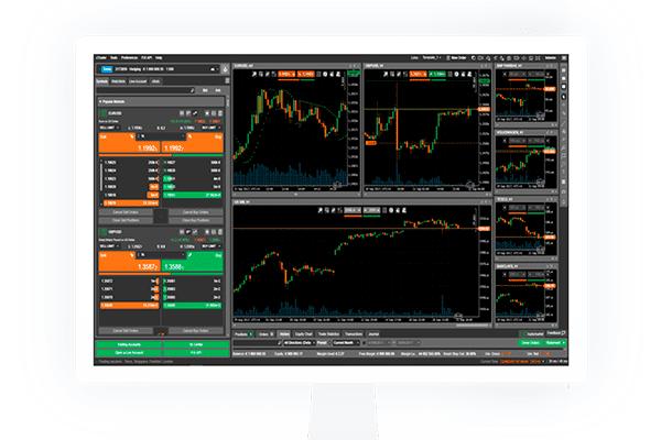 Recensione della piattaforma di trading cTrader