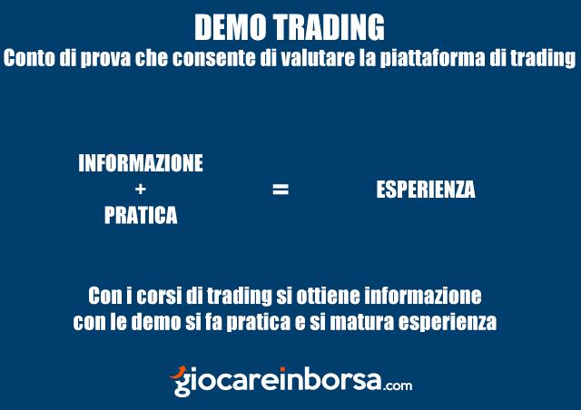 Demo trading, cosa è e a cosa serve