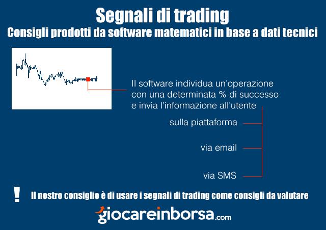 Cosa sono i segnali di trading e consigli per utilizzarli al meglio