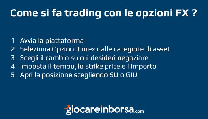 Cinque passi da seguire per fare trading con le FX Options