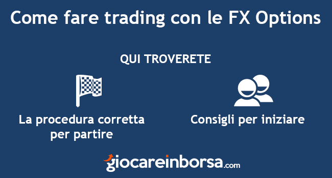 Trading fx options