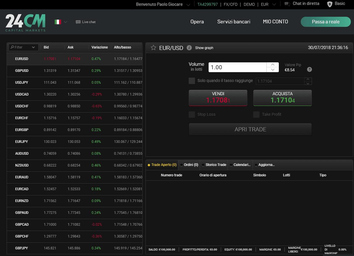 La piattaforma di trading 24CM Capital Markets