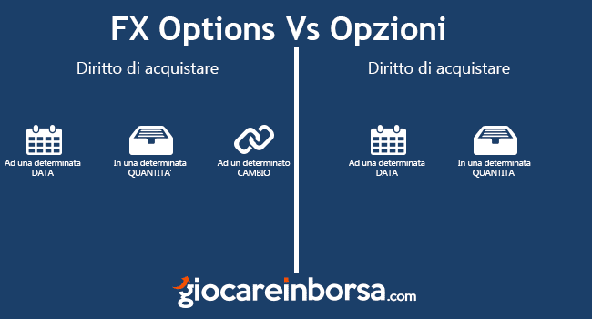 Quali sono le differenze tra opzioni Forex e opzioni tradizionali