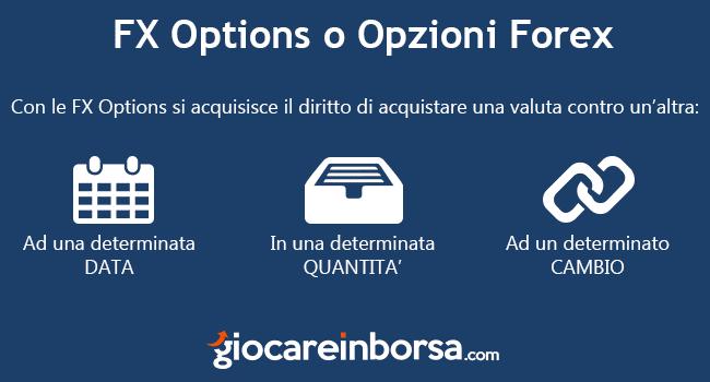 Cosa sono le FX Options ovvero le opzioni Forex