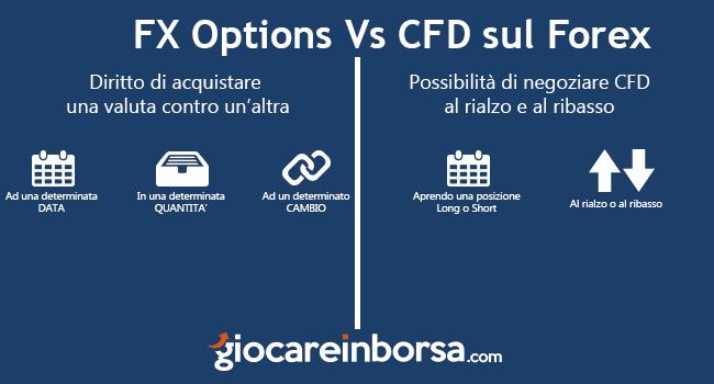 Differenze tra opzioni Forex e CFD sul Forex