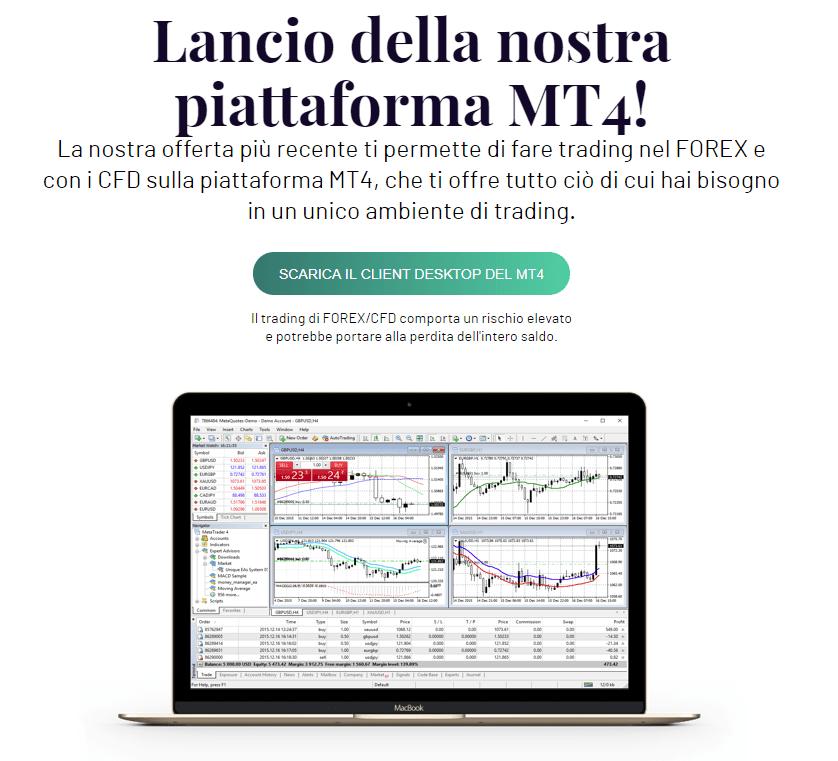 Come scaricare il client desktop di MT4 fornito da 24CM Capital Markets