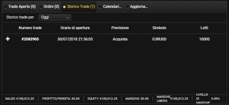 Storico dei trade
