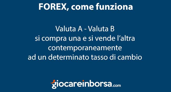 Come funziona il Forex