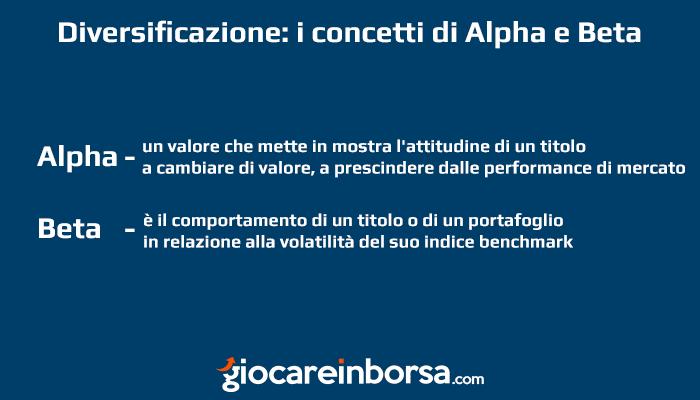 I concetti beta e alfa nella diversificazione