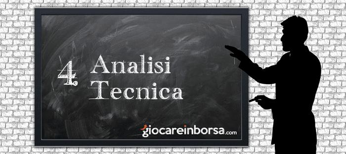 Il quarto passo per diventare trader è quello di studiare i concetti dell'analisi tecnica